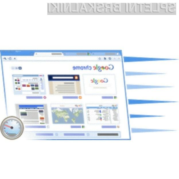 Google Chrome je še vedno najhitrejši spletni brskalnik na zemeljski obli!