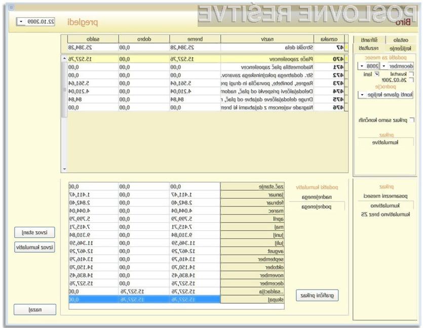 INTRA: pregled stanja kontov