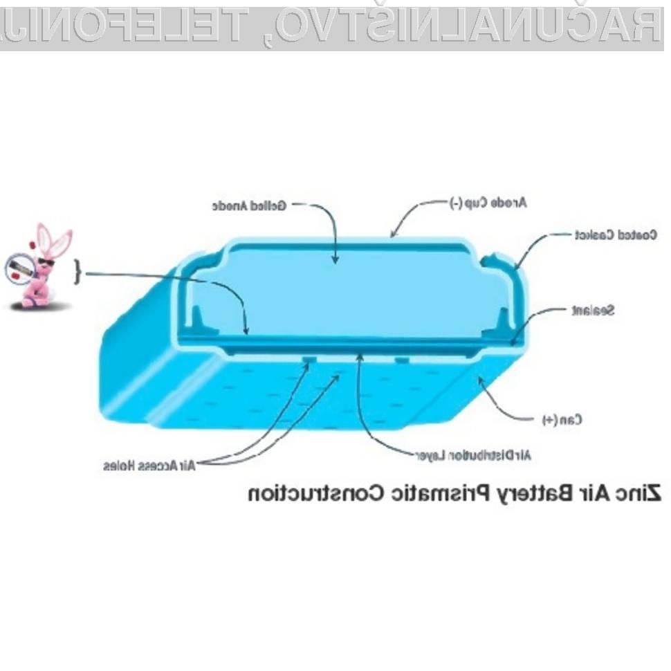 Z novimi baterijami podjetja Energizer bodo prenosne naprave zdržale dlje. Precej dlje!