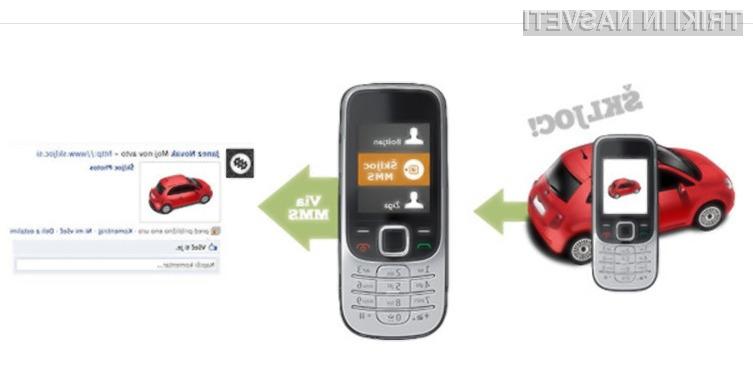 Škljoc deluje na skorajda vseh mobilnih telefonih, ki podpirajo MMS sporočila.