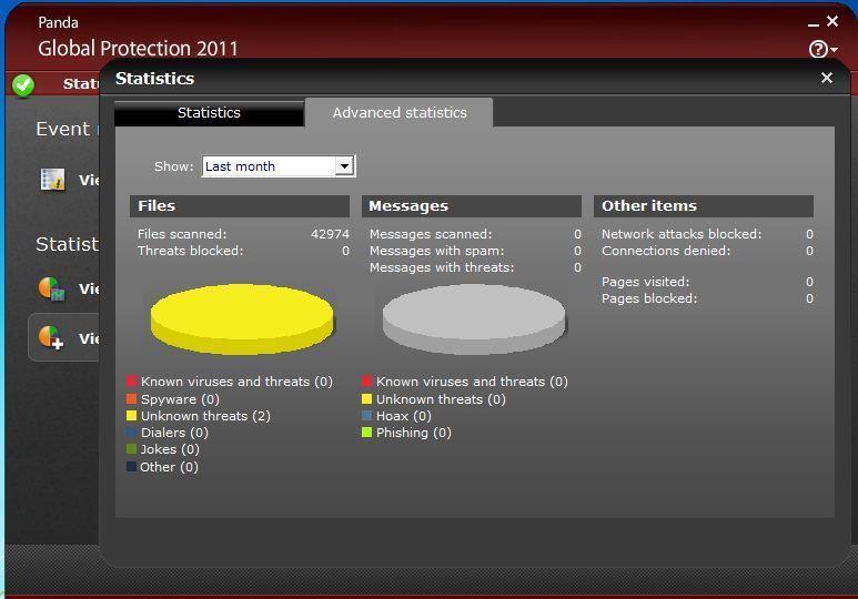 Panda Security predstavila Panda Global Protection 2011 beta