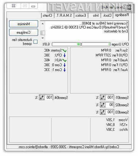 Nadzorujte temperaturo v vašem računalniku!