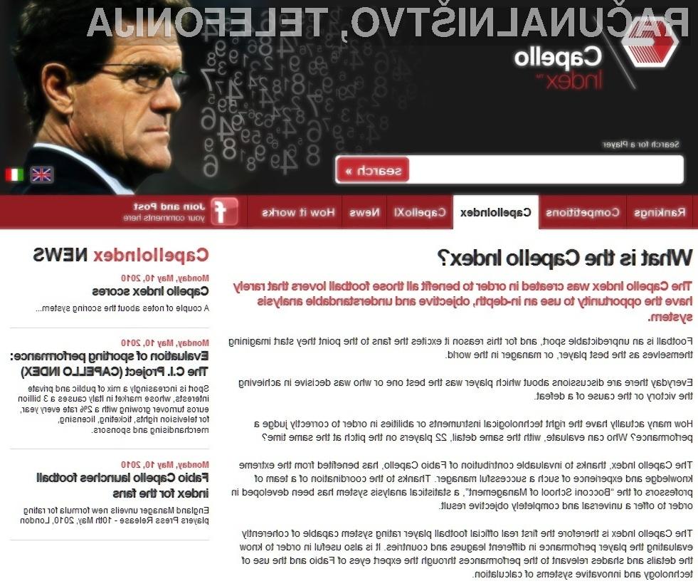 Aktivacija spletne strani Capello Index je močno razjezila angleškega selektorja Fabia Capella.