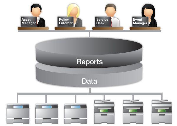 Lexmarkova nova programska oprema Markvision Enterprise skrbi za napredno upravljanje tiskalniških okolij