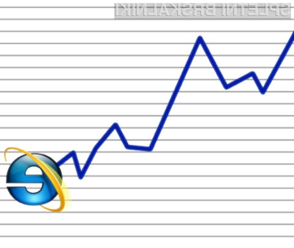 Spletni deskarji so se očitno naveličali spletnega brskalnika Internet Explorer.