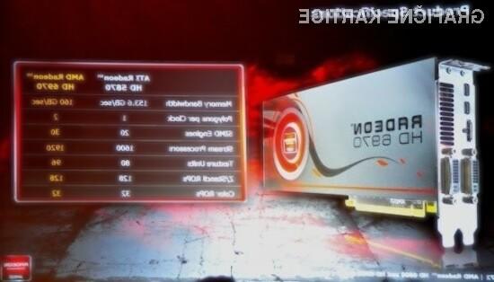 Radeon HD 6970 je na papirju le nekoliko močnejši od svojega predhodnika.
