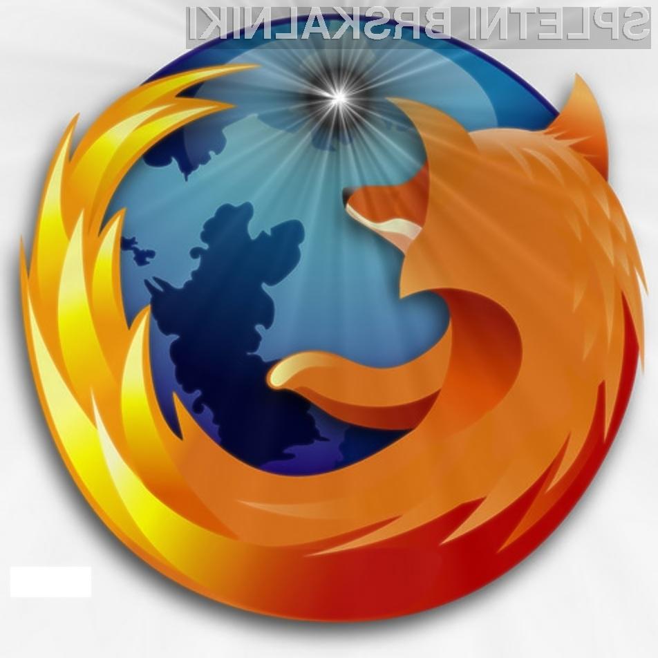Bo podjetje Google zapečatilo usodo spletnega brskalnika Mozilla Firefox?