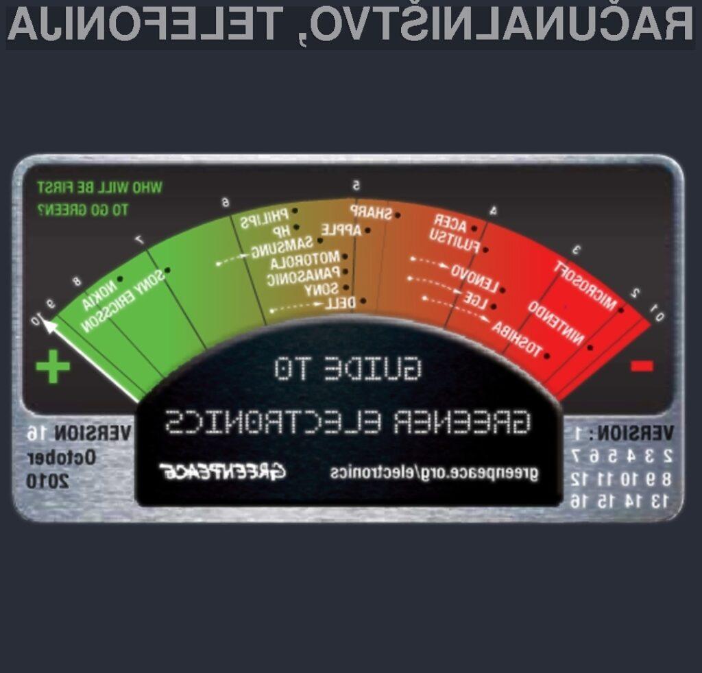 Podjetji Nokia in Sony Ericsson sta se v zadnjem Vodiču k zeleni elektroniki zdaleč najbolje odrezali!