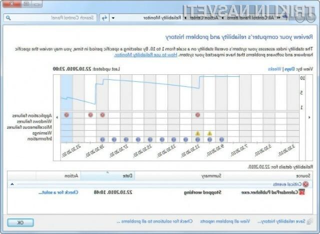 Sladke skrivnosti operacijskega sistema Windows 7 prvič