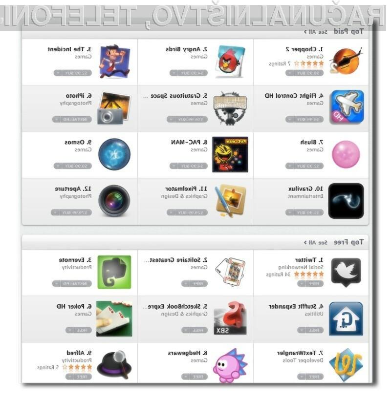 Prodaja aplikacij v spletni trgovini App Store cveti.