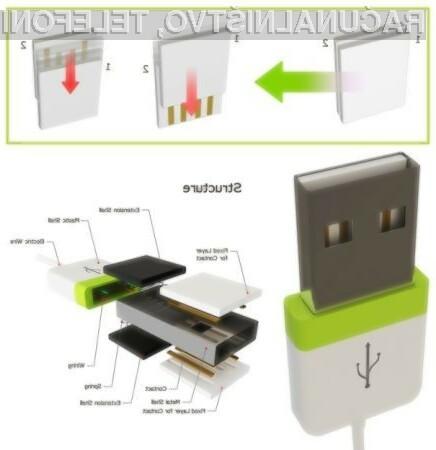 """Genialna konceptualna rešitev za problem """"obrnjenega USB vtičnika"""", ki se lahko pripeti vsakomur, še posebej če se lotimo omenjenega opravila v trdi temi."""