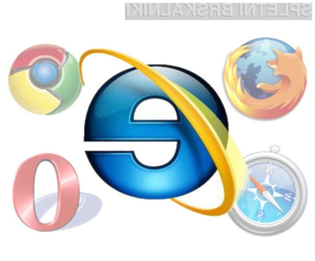Internet Explorer vas bo najučinkoviteje obvaroval pred škodljivimi oziroma goljufivimi spletnimi stranmi.