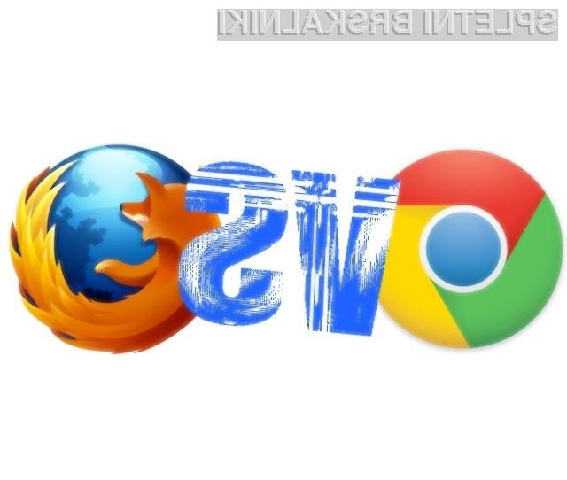 Priljubljeni Chrome bi lahko že v dobrem letu dni prehitel spletni brskalnik Mozilla Firefox.