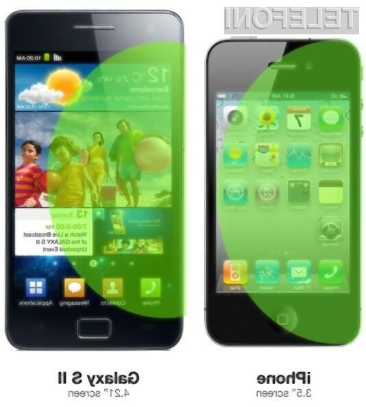 Ali veste zakaj ima iPhone le 3.5 palčni zaslon?