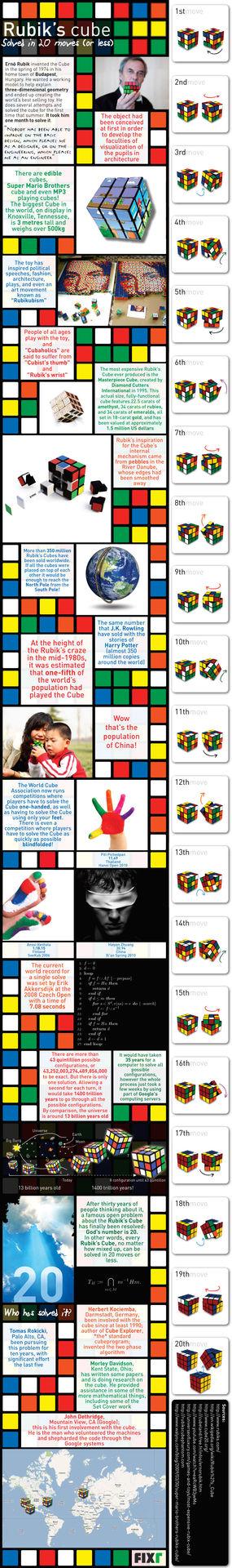 Poleg 20 potez, ki vas bodo pripeljale do barvno usklajene Rubikove kocke, priložena grafika prinaša tudi mnogo zanimivih dejstev povezanih s to