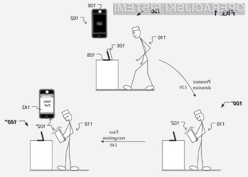 """Apple svojo novo rešitev postavlja v novo kategorijo in jo naziva """"low threshold face recognition""""."""