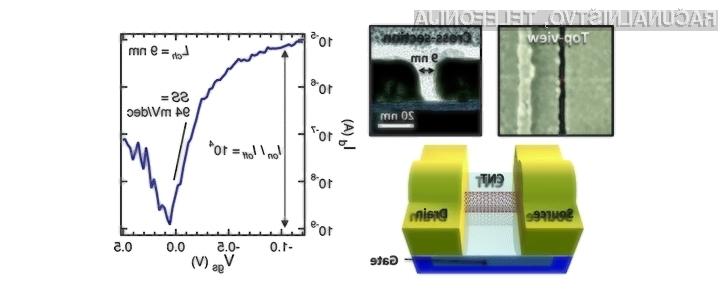 IBM-u je uspelo proizvesti najmanjši tranzistor sestavljen iz ogljikovih nanocevk.