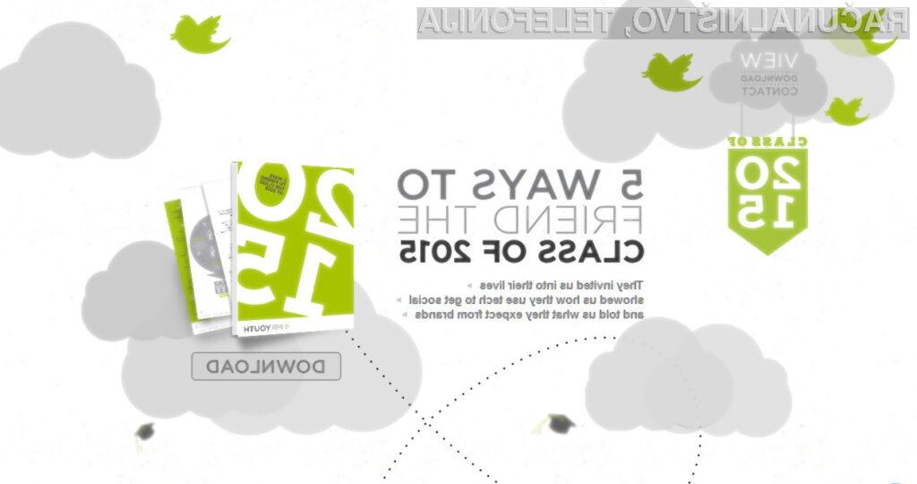 Meet2015.com je projekt, ki predvideva določene prihajajoče aspekte izobraževanja, ki pa so večinoma povezani z aktualnimi družbenimi omrežji.