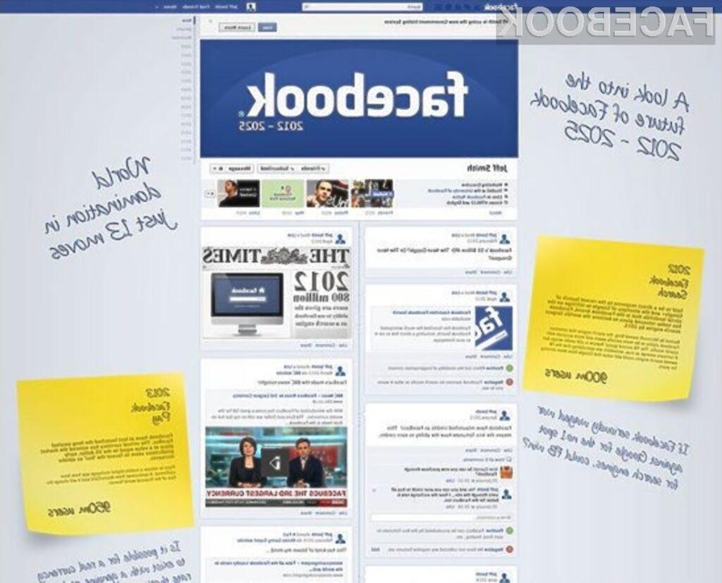 Se nam obetajo Združene države Facebooka?