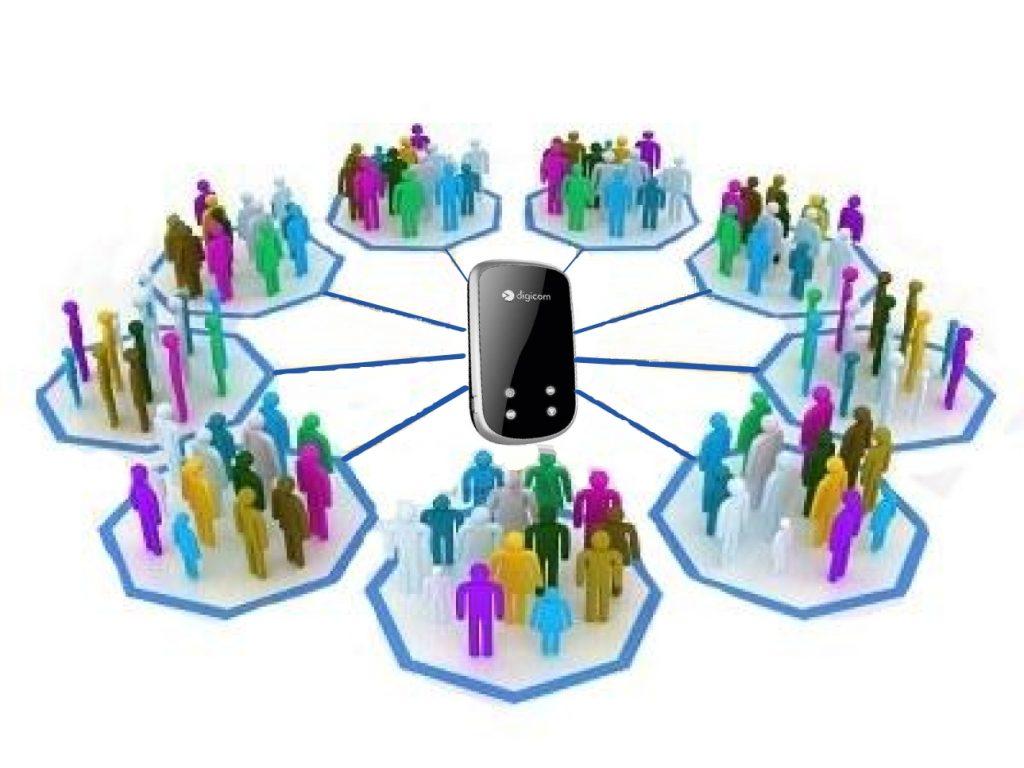 3G žepni router, ugoden in zmogljiv