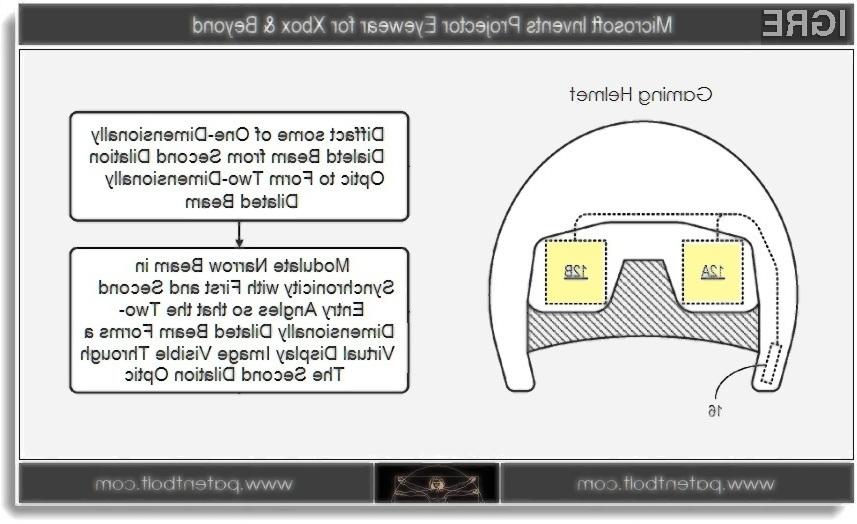 Kombinacija projektorskih očal in Kinecta bo prinesla povsem novo dimenzijo igranja iger.