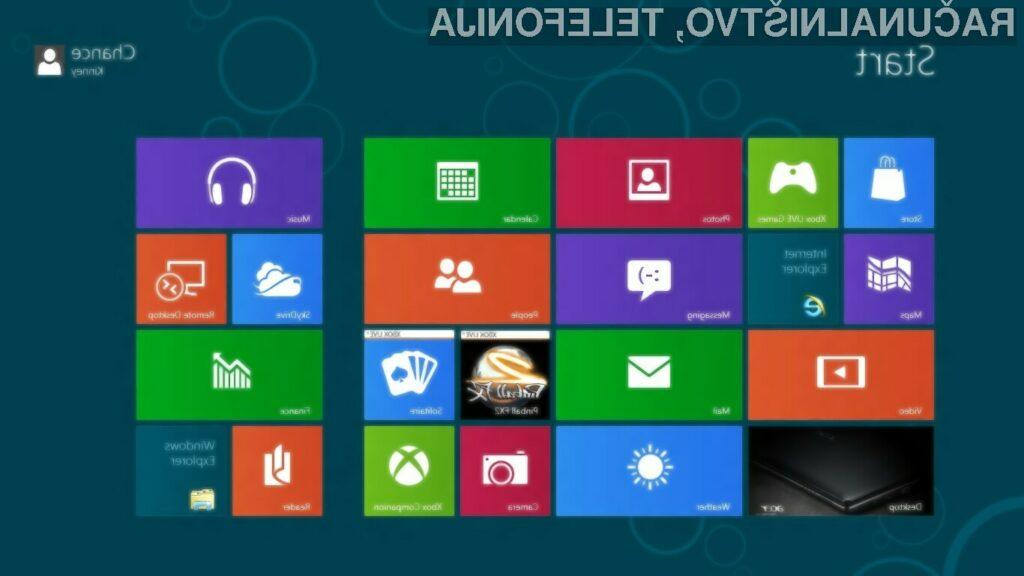 Vam je operacijski sistem Windows 8 Consumer Preview po godu?