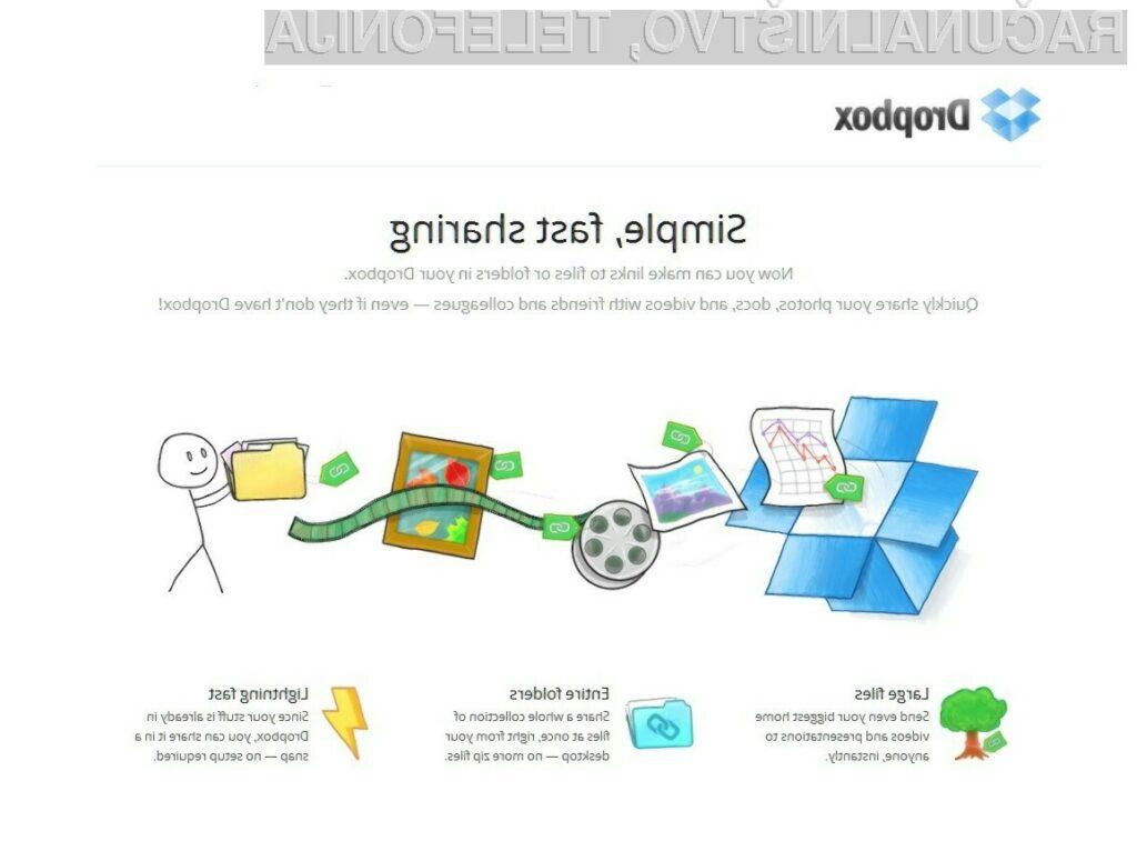 Deljenje datotek z Dropboxom je postalo otročje lahko opravilo!