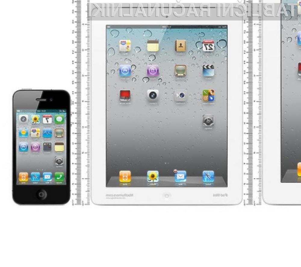 Bo Apple s tablico iPad Mini zdesetkal prodajo tabličnih računalnikov z mobilnim operacijskim sistemom Windows 8?