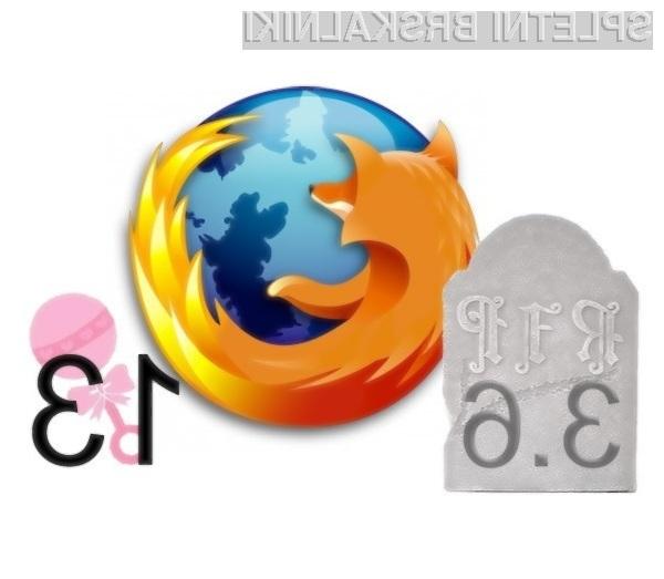 Poskusni spletni brskalnik Mozilla Firefox 13 prinaša zvrhan koš uporabnih novosti!