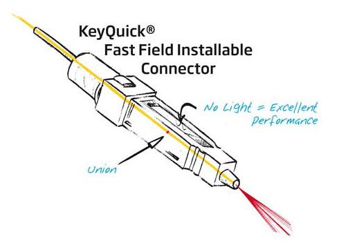 Varjenje optičnih vlaken? Tu je KeyQuick!