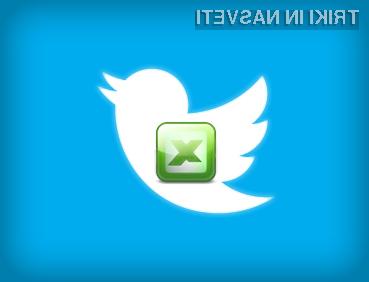 S pomočjo orodja NitroBird boste lahko tvitali kar znotraj Excela.