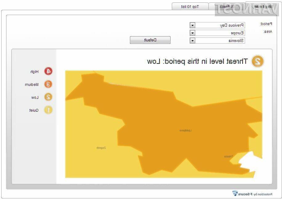 Slovenija je trenutno relativno varna pred delovanji škodljivih kod.