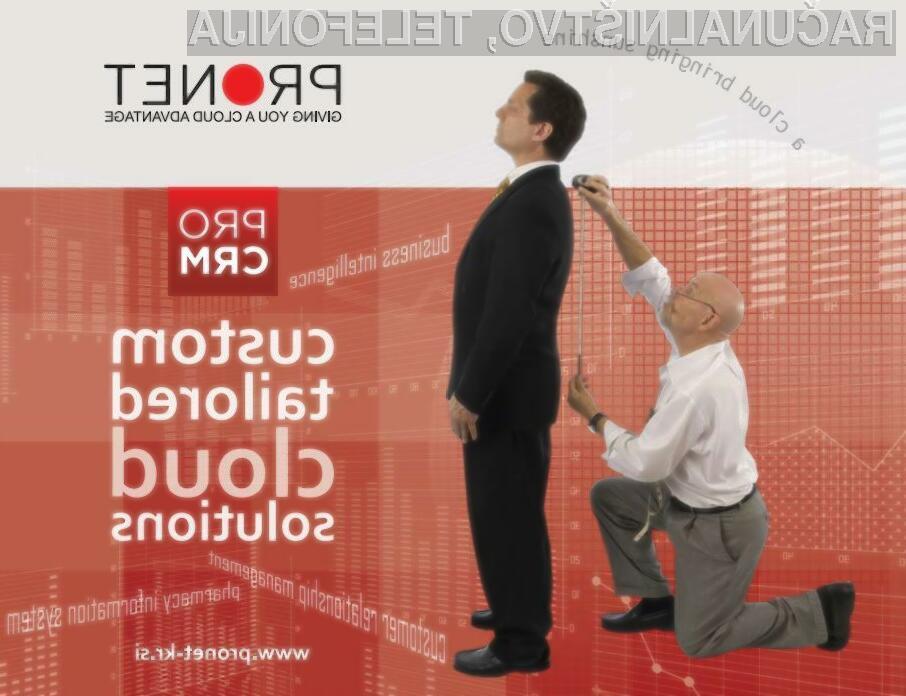 Več priložnosti, več prodaje, več strank - Pro CRM