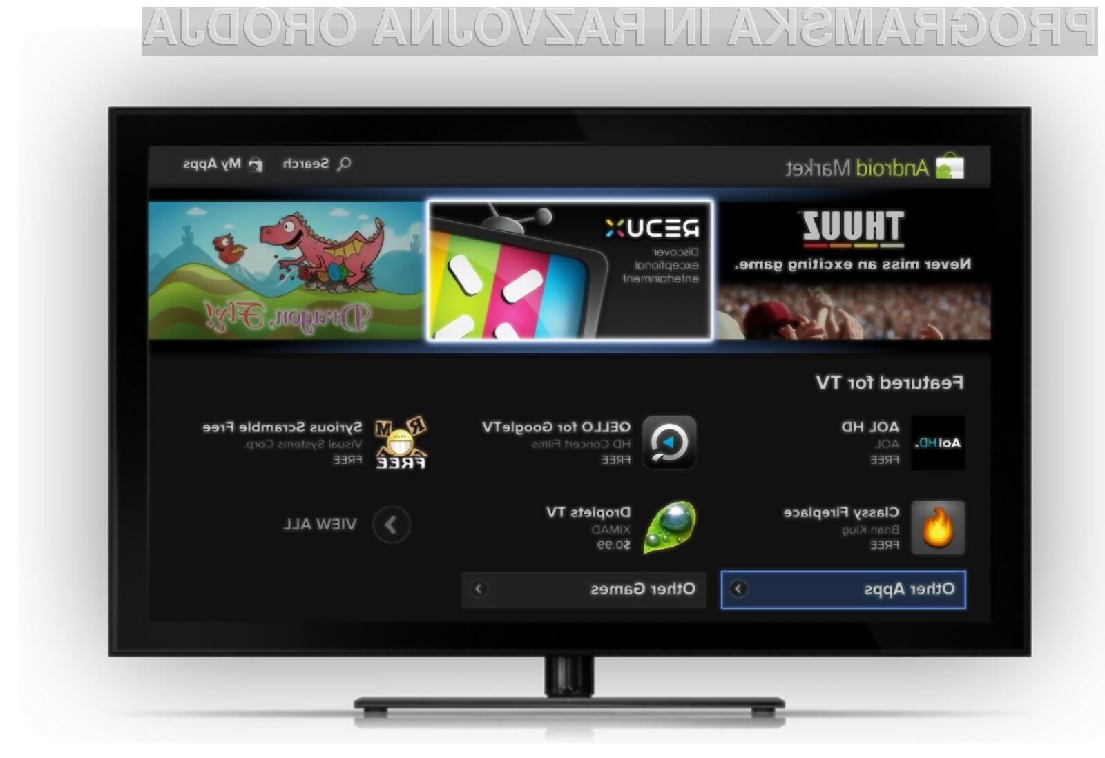 Google TV bo odslej omogočala tudi upravljanje televizorja s pomočjo glasu.