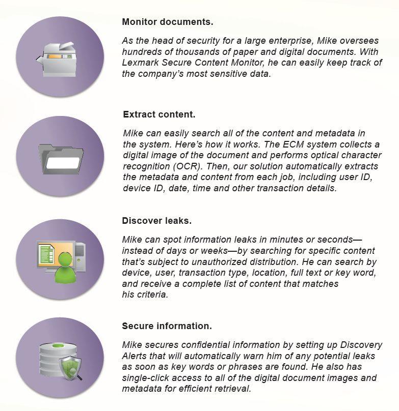 Lexmark Secure Content Monitor zmanjšuje varnostna tveganja