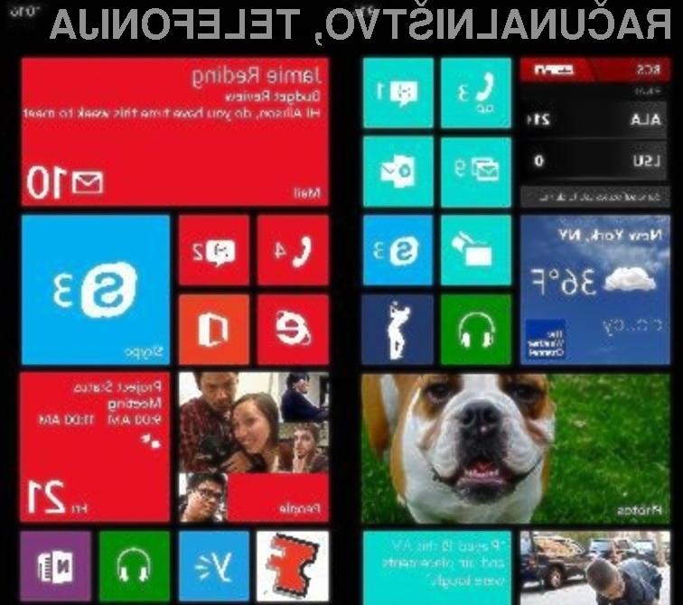 Skype postaja Microsoftovo osrednje komunikacijsko orodje!