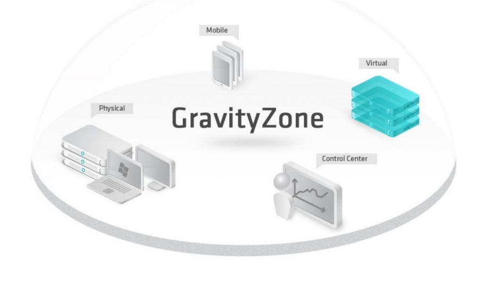 GravityZone nudi varnost za fizične, navidezne in mobilne naprave.