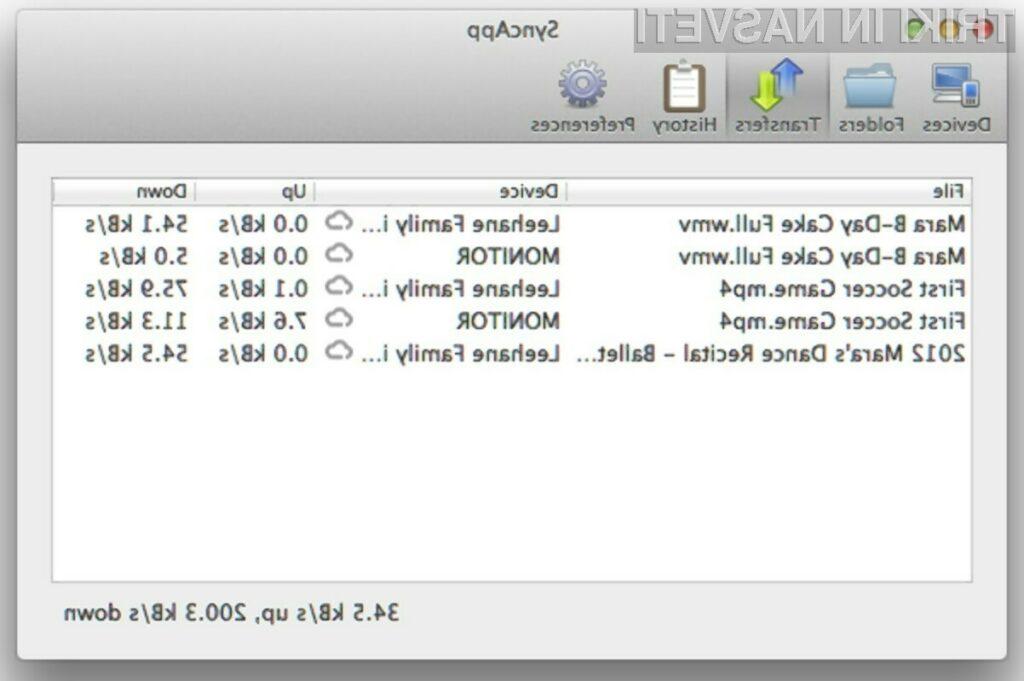 Storitev BitTorrent Sync v primerjavi z oblačnimi storitvami zagotavlja občutno hitrejši prenos podatkov!