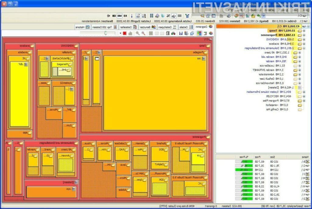 S programom TreeSize boste zlahka prečistili vaš trdi disk.