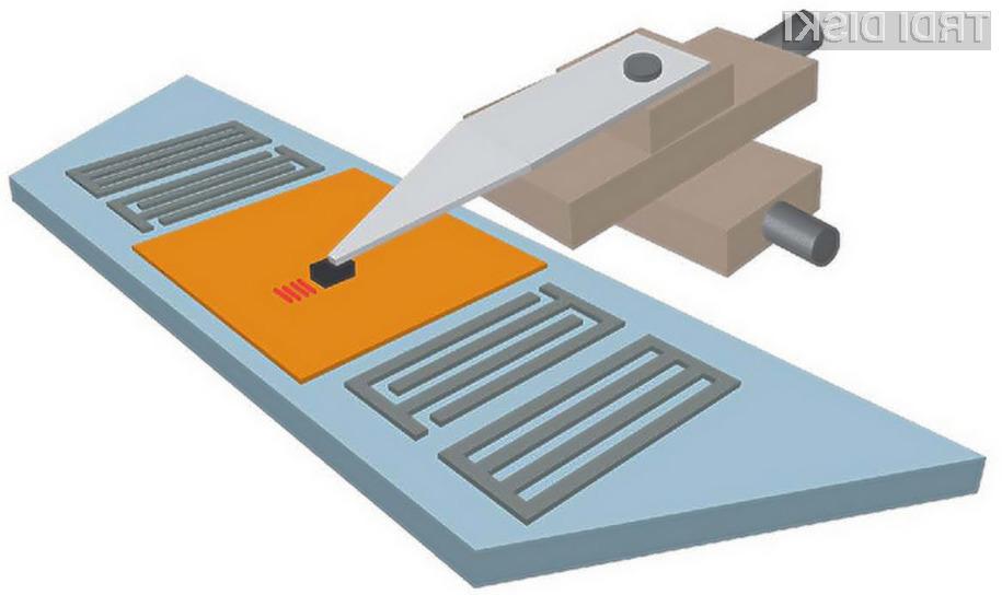 S pomočjo tehnologije imenovane Acoustic-Assisted Magnetic Recording, bi lahko magnetni mediji ob enaki površini shranili veliko več podatkov.