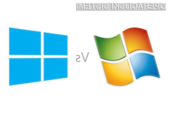Operacijski sistem Windows 8 je občutno hitrejši tudi od še vedno precej priljubljenega sistema XP.
