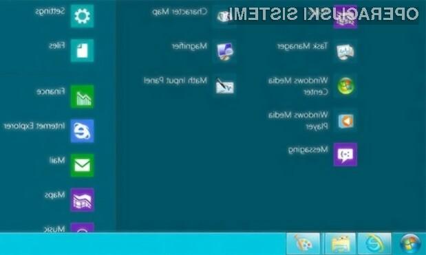 Gumb »Start« naj bi kmalu ponovno postal neločljivi del operacijskih sistemov Windows!