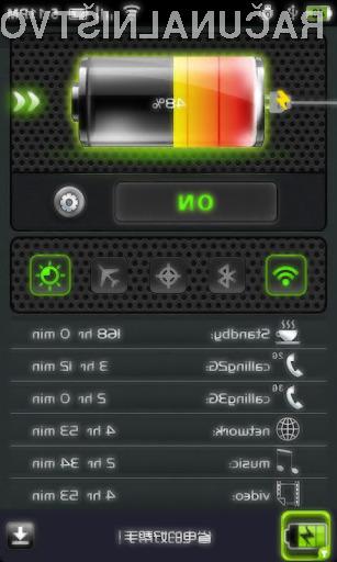 Aplikacija One Touch Battery Saver je med uporabniki zelo dobro sprejeta.
