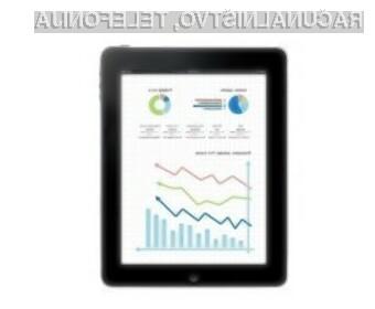 Podjetniki sprejemajo pomembne odločitve na podlagi informacij iz poslovnih programov.