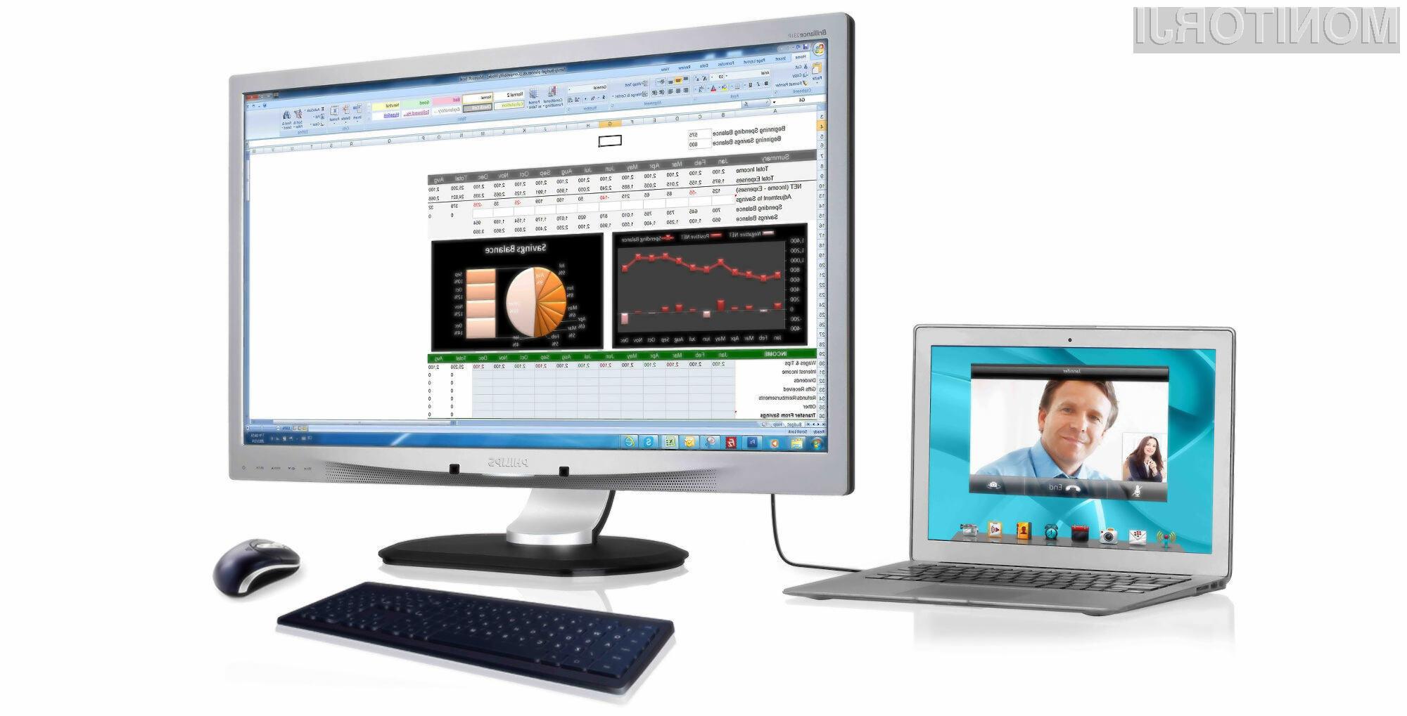Novi Philipsov monitor omogoča povečanje delovnega prostora s povezavo prenosnega računalnika z računalniško periferijo ter dostop do interneta s SuperSpeed USB kablom.
