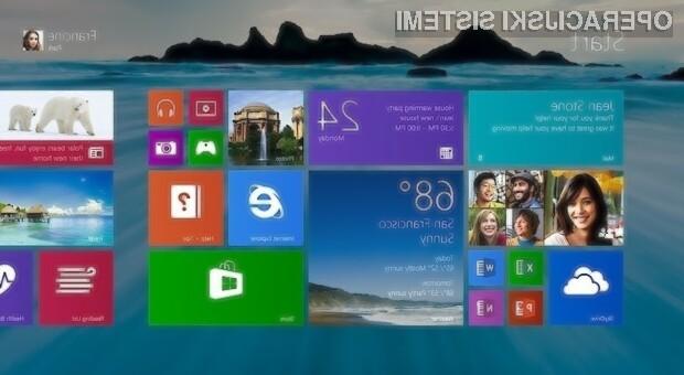 Operacijski sistem Windows 8.1 bo do oktobra mogoče prejeti le ob nakupu novega osebnega računalnika!