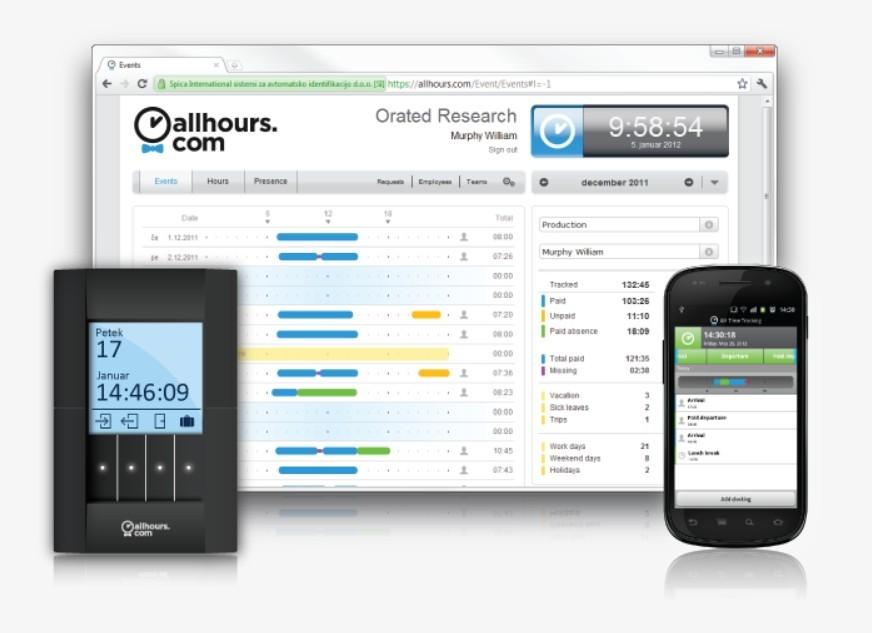 Vnos delovnih ur je omogočen preko spleta, registrirne naprave ali pametnega telefona (Android)