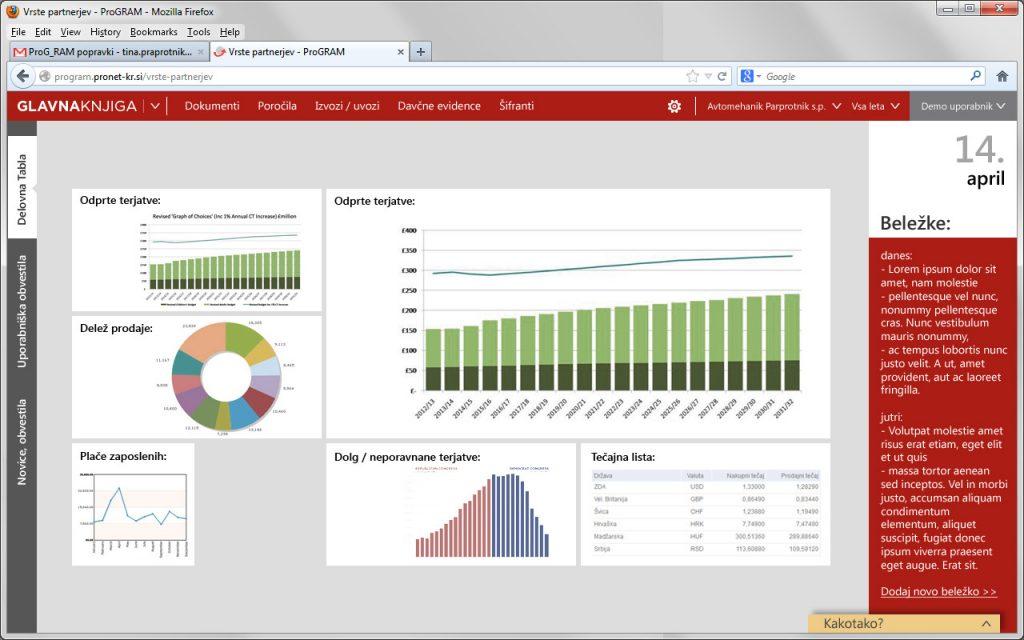 ProGRAM – učinkovito poslovanje z minimalnimi stroški
