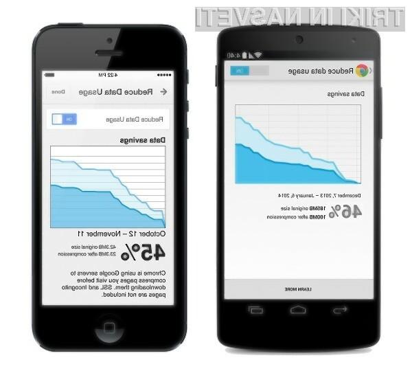 Novi brskalnik Google Chrome na račun kompresije podatkov ustvari za kar polovico manj podatkovnega prometa.