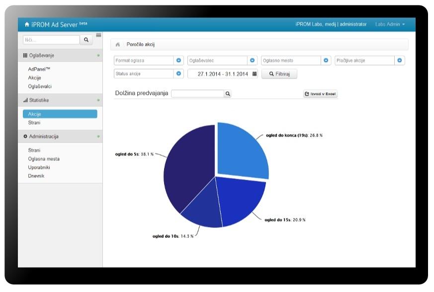 iPROM-ov nadgrajeni analitični sistem za boljši vpogled v gledalčevo interakcijo z video oglasom